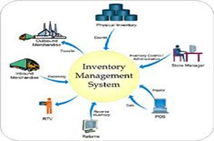 sales management and inventory control in